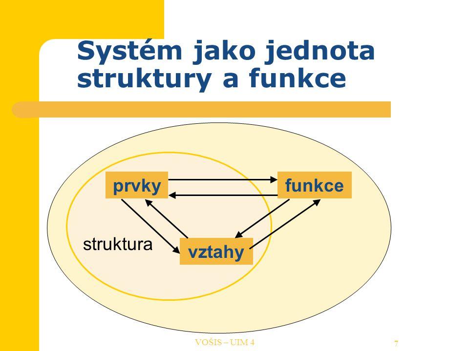18 Vazba (relationship) spojení mezi prvky a/nebo procesy nebo mezi jejich množinami struktura množina vzájemných vazeb (vztahů) mezi prvky systému VOŠIS – VIS 4
