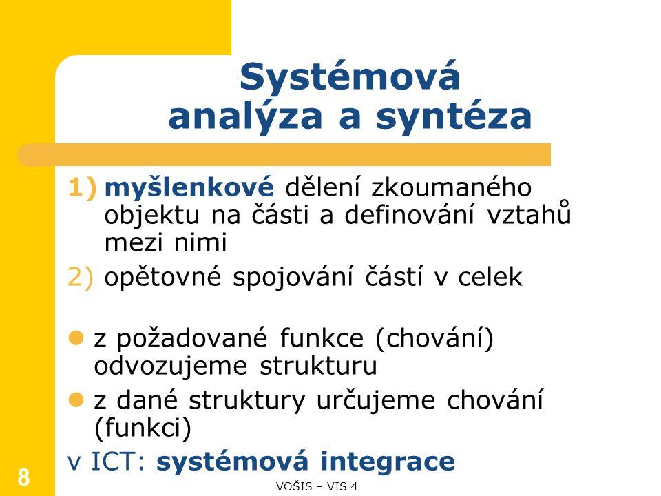 Typy procesů 1.základní / zpracovatelský proces 2.