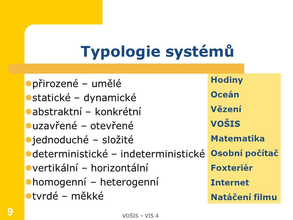 Základní procesy (operace, funkce) v systému VOŠIS – VIS 4 20