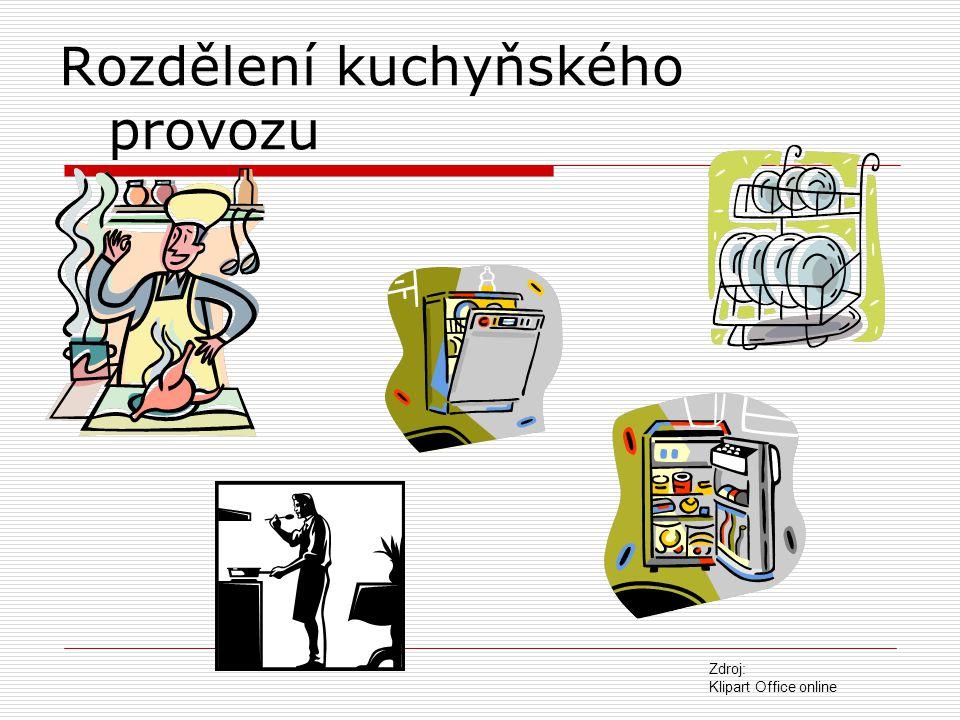 Rozdělení kuchyňského provozu Zdroj: Klipart Office online