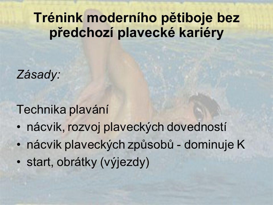 Trénink moderního pětiboje bez předchozí plavecké kariéry Zásady: Technika plavání nácvik, rozvoj plaveckých dovedností nácvik plaveckých způsobů - do
