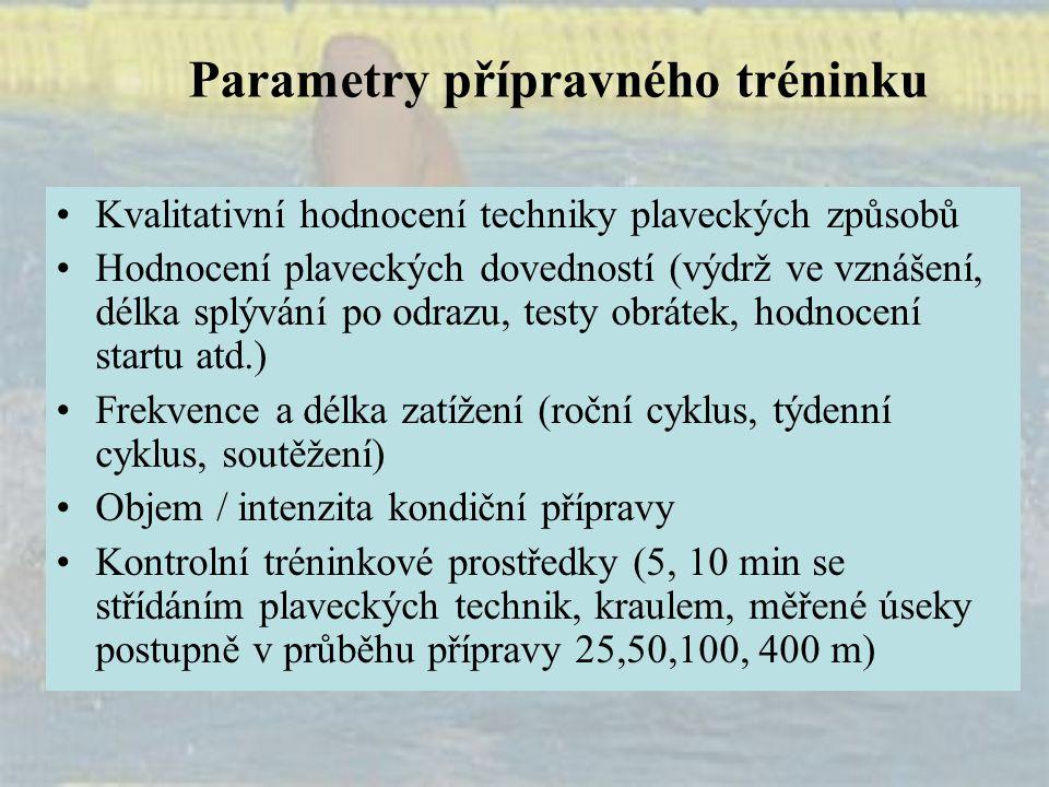 Parametry přípravného tréninku Kvalitativní hodnocení techniky plaveckých způsobů Hodnocení plaveckých dovedností (výdrž ve vznášení, délka splývání p