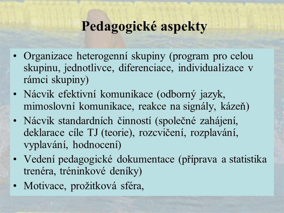 Pedagogické aspekty Organizace heterogenní skupiny (program pro celou skupinu, jednotlivce, diferenciace, individualizace v rámci skupiny) Nácvik efek