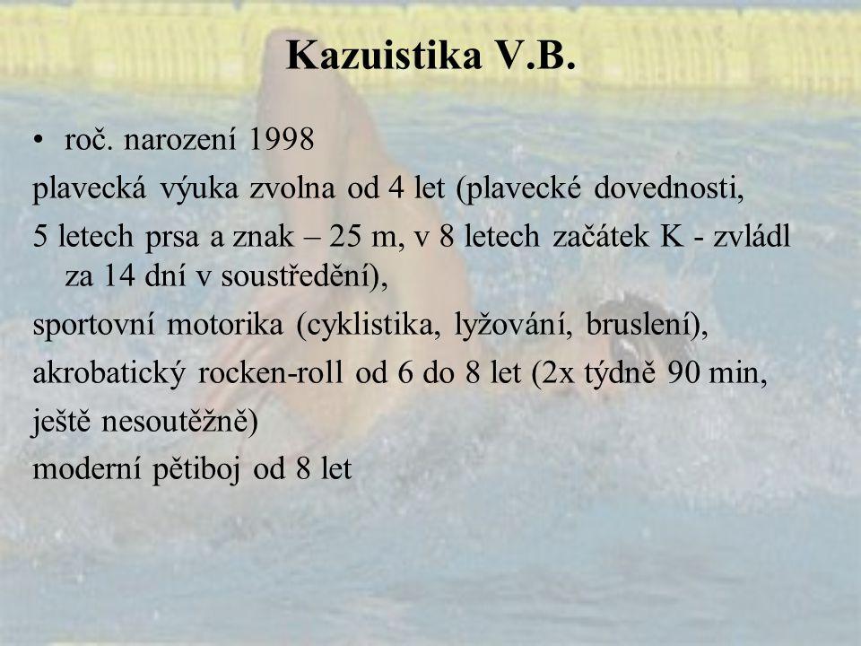 Kazuistika V.B. roč. narození 1998 plavecká výuka zvolna od 4 let (plavecké dovednosti, 5 letech prsa a znak – 25 m, v 8 letech začátek K - zvládl za
