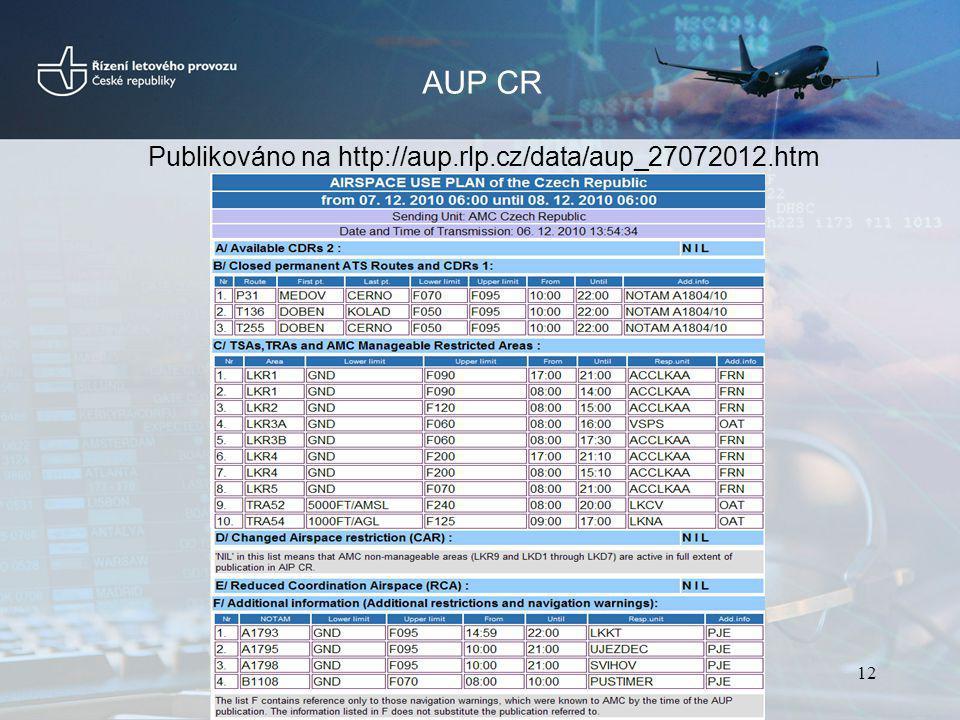 AUP CR Publikováno na http://aup.rlp.cz/data/aup_27072012.htm 12