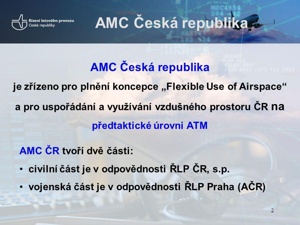FMP Praha (Flow Management Position) Air Traffic Flow and Capacity Management AMC Česká republika (Airspace Management Cell ) Airspace Management AMC Česká republika AMC Česká republika se nachází na provozním sále IATCC v Jenči Civilní část AMC ČR je, organizačně, součástí oddělení Airspace Management sekce oblastních navigačních služeb 3