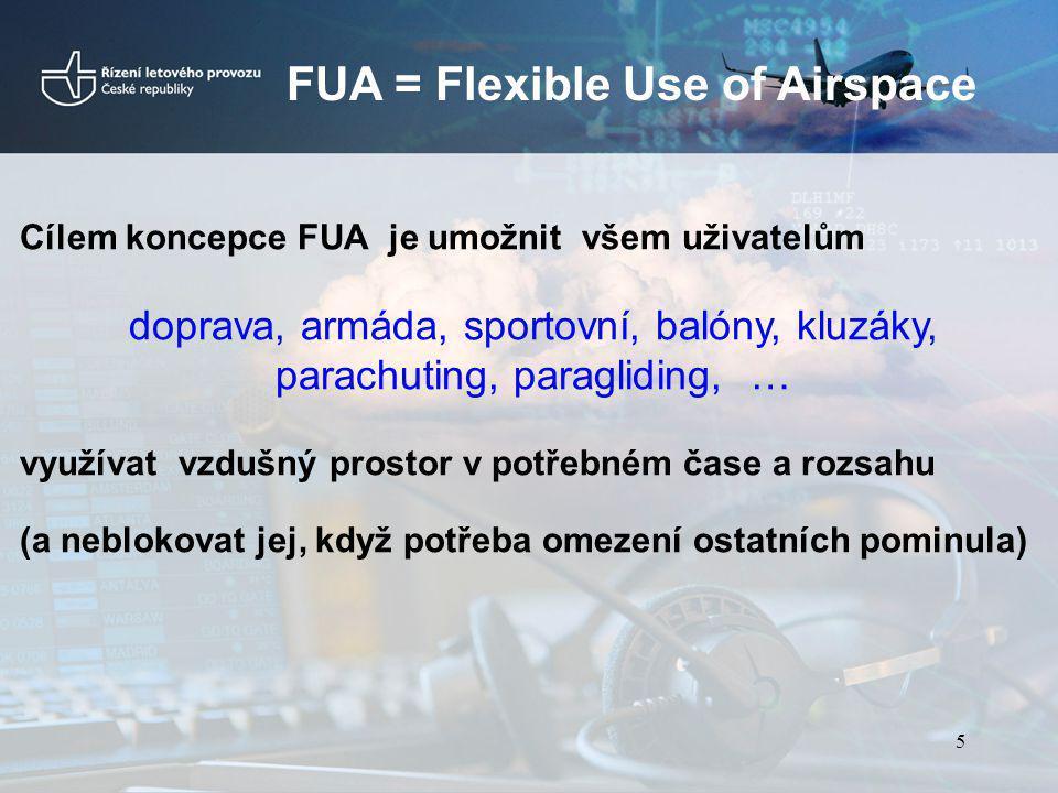 FUA = Flexible Use of Airspace Cílem koncepce FUA je umožnit všem uživatelům doprava, armáda, sportovní, balóny, kluzáky, parachuting, paragliding, …