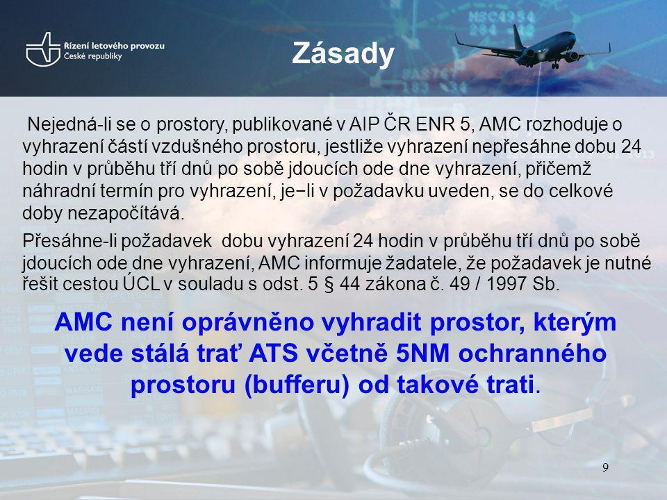 Zásady Nejedná-li se o prostory, publikované v AIP ČR ENR 5, AMC rozhoduje o vyhrazení částí vzdušného prostoru, jestliže vyhrazení nepřesáhne dobu 24