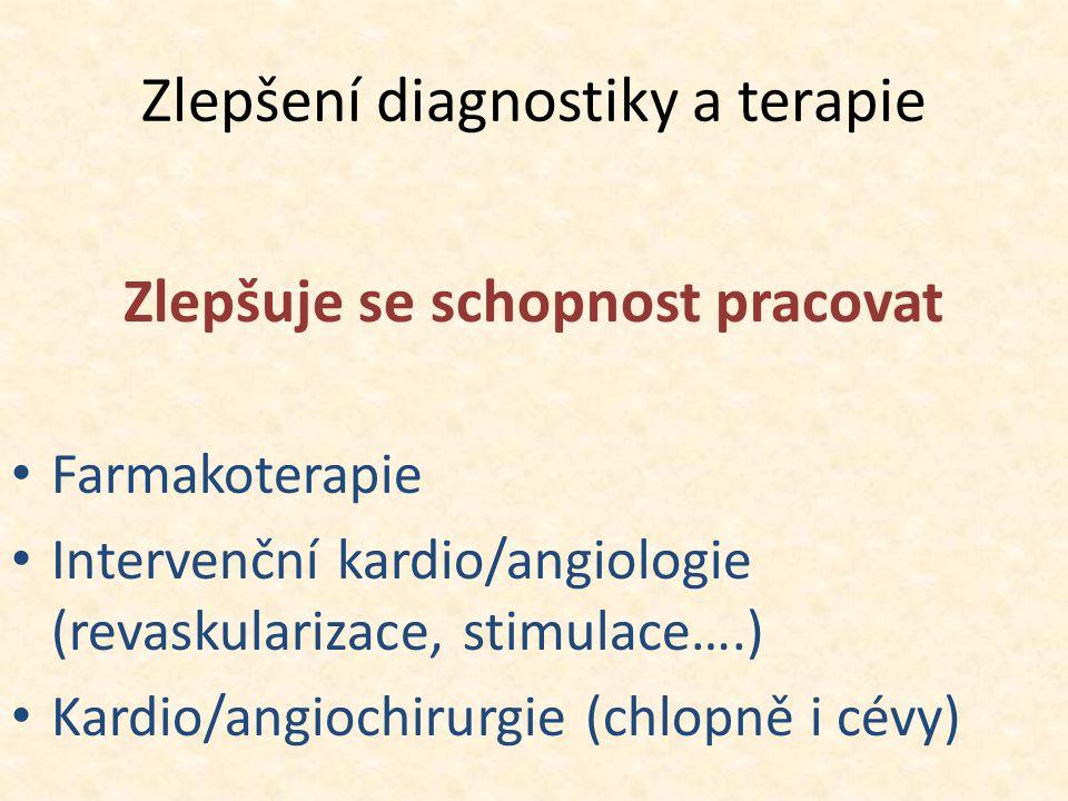 Zlepšení diagnostiky a terapie Zlepšuje se schopnost pracovat Farmakoterapie Intervenční kardio/angiologie (revaskularizace, stimulace….) Kardio/angiochirurgie (chlopně i cévy)