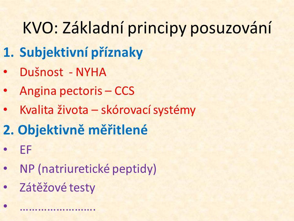 KVO: Základní principy posuzování 1.Subjektivní příznaky Dušnost - NYHA Angina pectoris – CCS Kvalita života – skórovací systémy 2.