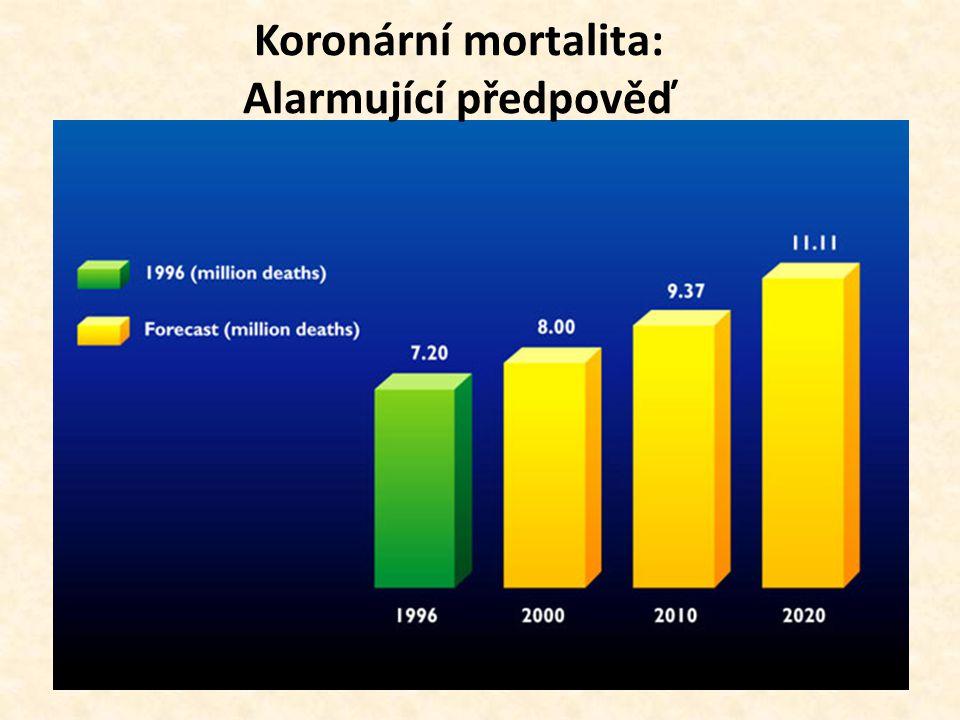 Koronární mortalita: Alarmující předpověď