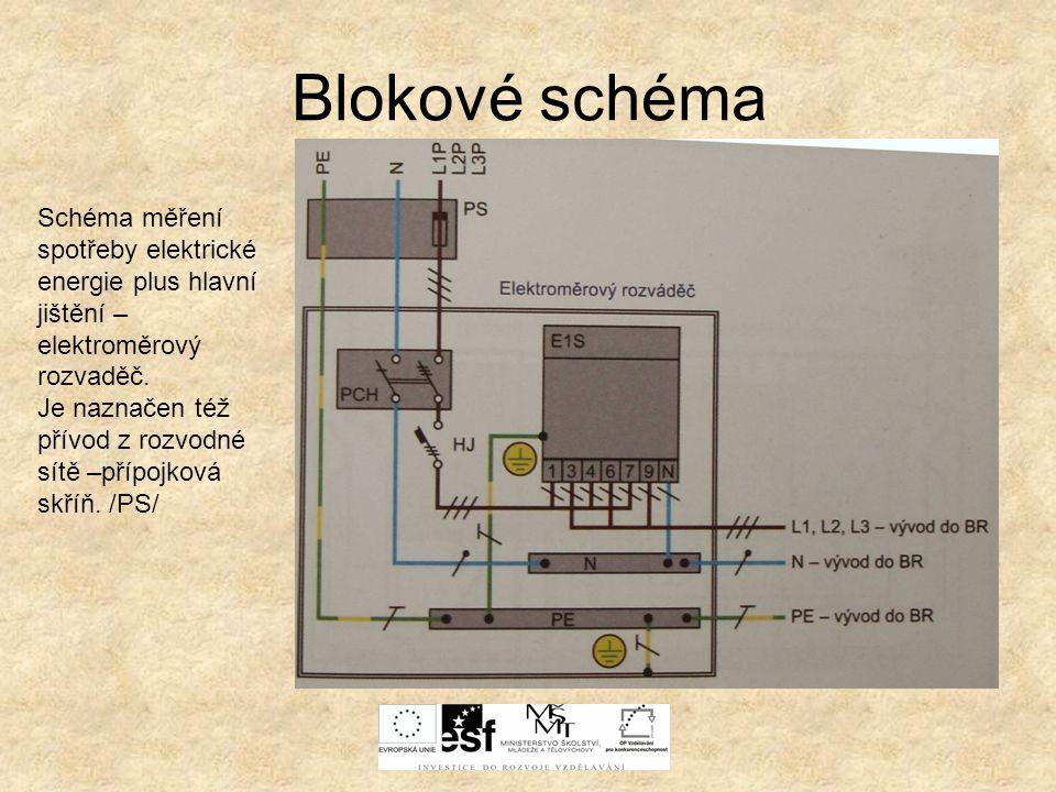 Blokové schéma Schéma měření spotřeby elektrické energie plus hlavní jištění – elektroměrový rozvaděč. Je naznačen též přívod z rozvodné sítě –přípojk
