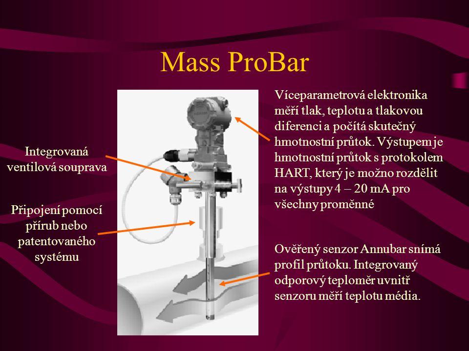 Mass ProBar Víceparametrová elektronika měří tlak, teplotu a tlakovou diferenci a počítá skutečný hmotnostní průtok. Výstupem je hmotnostní průtok s p