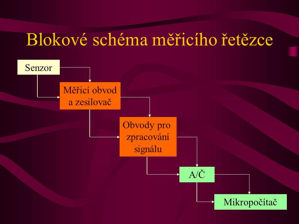 Blokové schéma měřicího řetězce Senzor Obvody pro zpracování signálu A/Č Mikropočítač Měřicí obvod a zesilovač