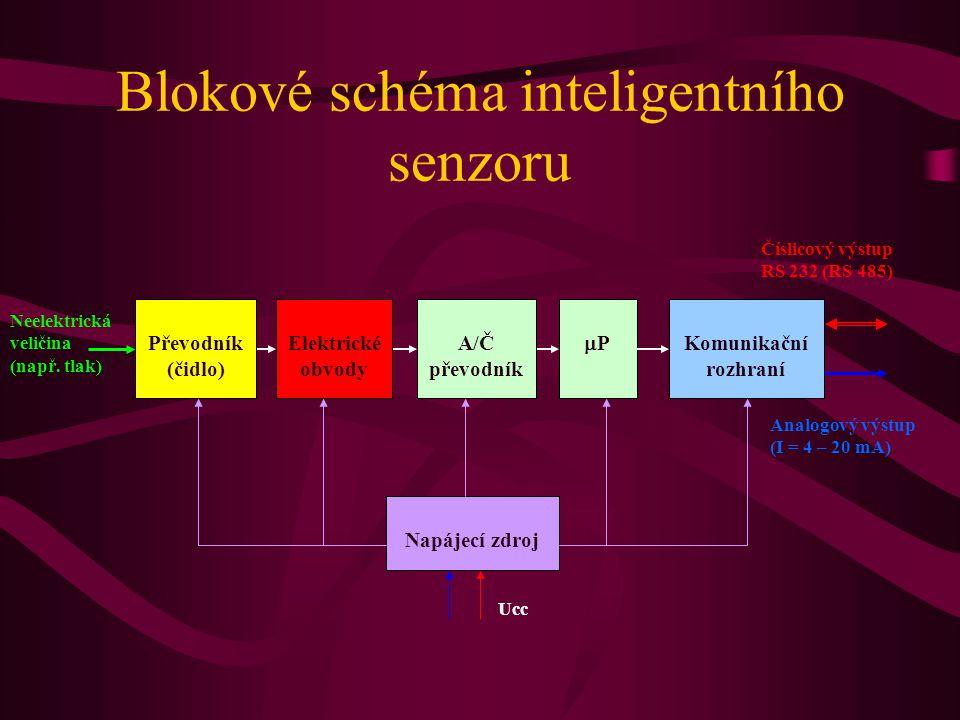 Blokové schéma inteligentního senzoru Napájecí zdroj Ucc Číslicový výstup RS 232 (RS 485) Analogový výstup (I = 4 – 20 mA) Neelektrická veličina (např