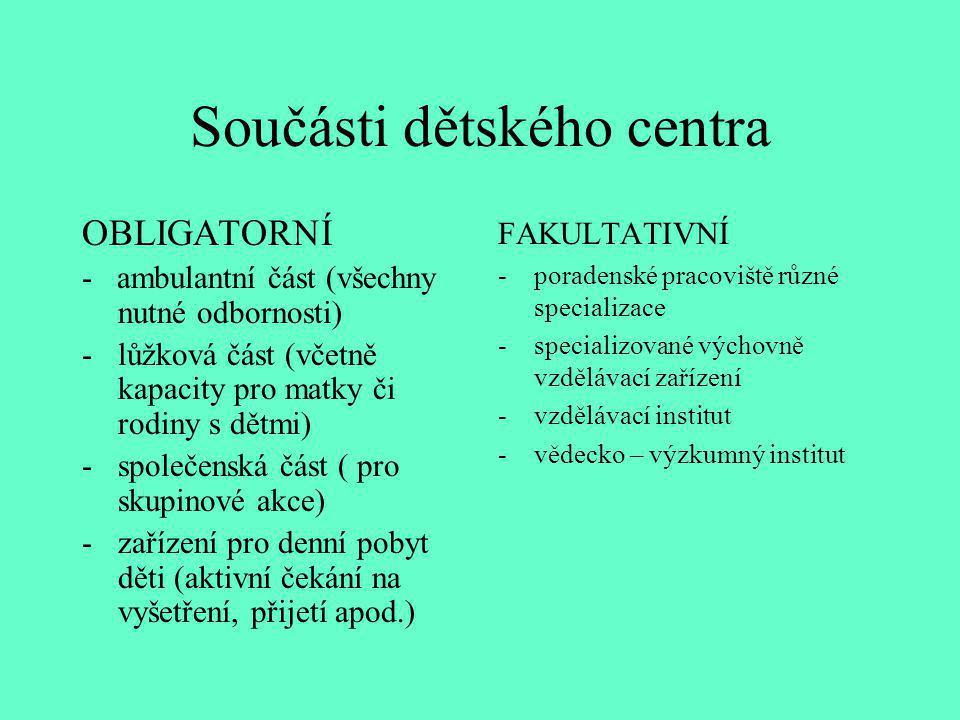 Součásti dětského centra OBLIGATORNÍ - ambulantní část (všechny nutné odbornosti) -lůžková část (včetně kapacity pro matky či rodiny s dětmi) -společenská část ( pro skupinové akce) -zařízení pro denní pobyt děti (aktivní čekání na vyšetření, přijetí apod.) FAKULTATIVNÍ -poradenské pracoviště různé specializace -specializované výchovně vzdělávací zařízení -vzdělávací institut -vědecko – výzkumný institut