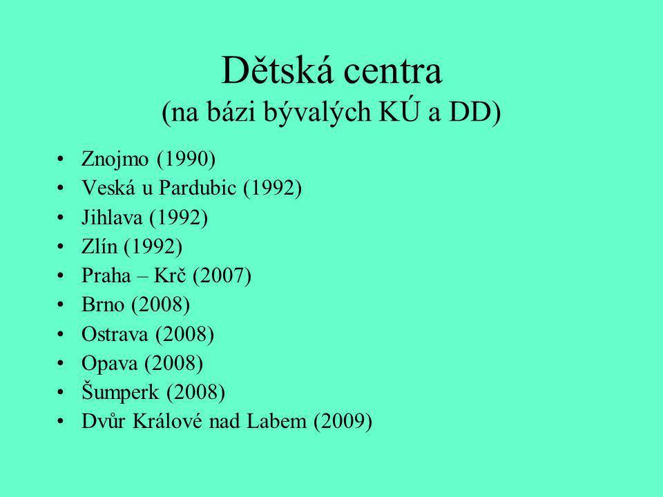 Dětská centra (na bázi bývalých KÚ a DD) Znojmo (1990) Veská u Pardubic (1992) Jihlava (1992) Zlín (1992) Praha – Krč (2007) Brno (2008) Ostrava (2008) Opava (2008) Šumperk (2008) Dvůr Králové nad Labem (2009)