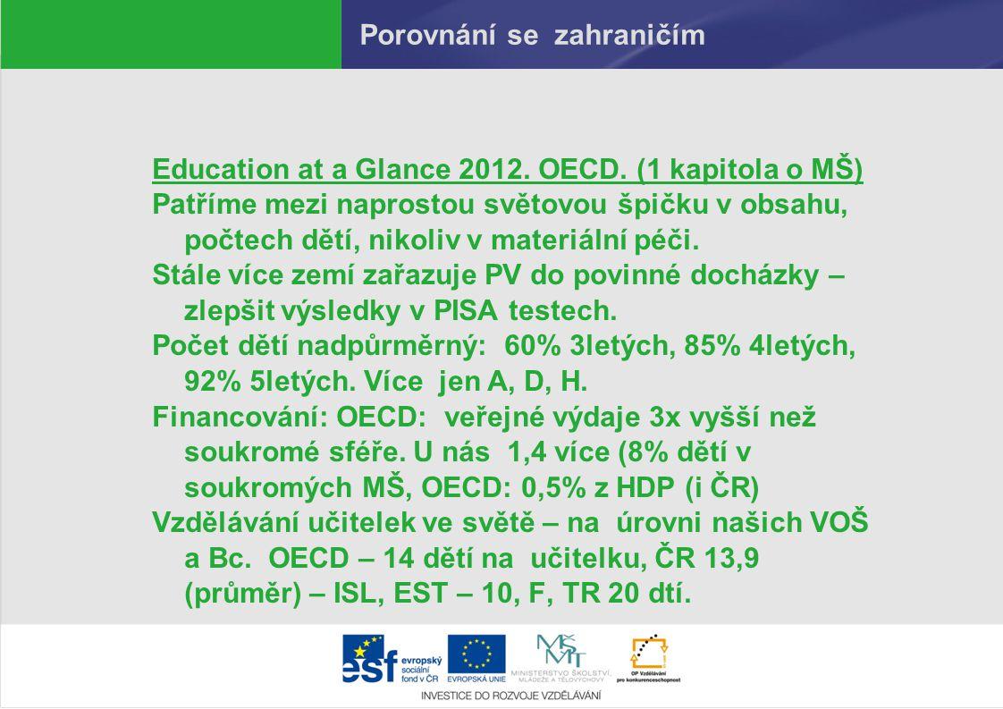 Porovnání se zahraničím Education at a Glance 2012. OECD. (1 kapitola o MŠ) Patříme mezi naprostou světovou špičku v obsahu, počtech dětí, nikoliv v m
