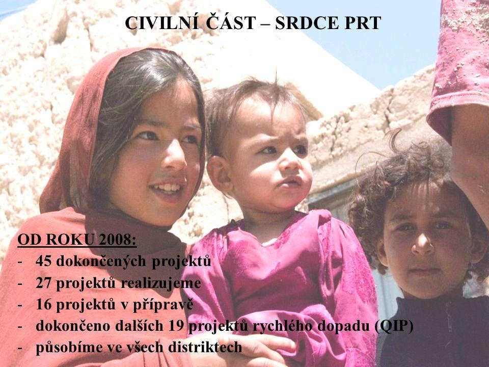 CIVILNÍ ČÁST – SRDCE PRT OD ROKU 2008: -45 dokončených projektů -27 projektů realizujeme -16 projektů v přípravě -dokončeno dalších 19 projektů rychlé