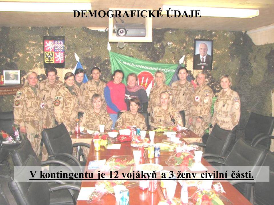 DEMOGRAFICKÉ ÚDAJE V kontingentu je 12 vojákyň a 3 ženy civilní části.