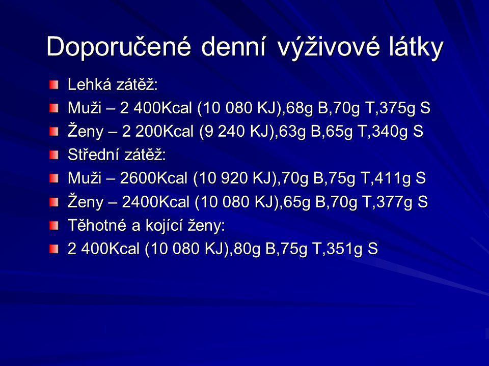 Doporučené denní výživové látky Lehká zátěž: Muži – 2 400Kcal (10 080 KJ),68g B,70g T,375g S Ženy – 2 200Kcal (9 240 KJ),63g B,65g T,340g S Střední zátěž: Muži – 2600Kcal (10 920 KJ),70g B,75g T,411g S Ženy – 2400Kcal (10 080 KJ),65g B,70g T,377g S Těhotné a kojící ženy: 2 400Kcal (10 080 KJ),80g B,75g T,351g S