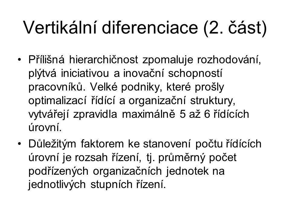 Vertikální diferenciace (2. část) Přílišná hierarchičnost zpomaluje rozhodování, plýtvá iniciativou a inovační schopností pracovníků. Velké podniky, k