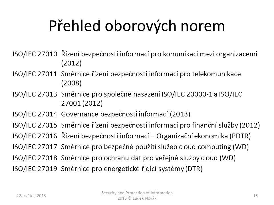Přehled oborových norem ISO/IEC 27010Řízení bezpečnosti informací pro komunikaci mezi organizacemi (2012) ISO/IEC 27011Směrnice řízení bezpečnosti inf