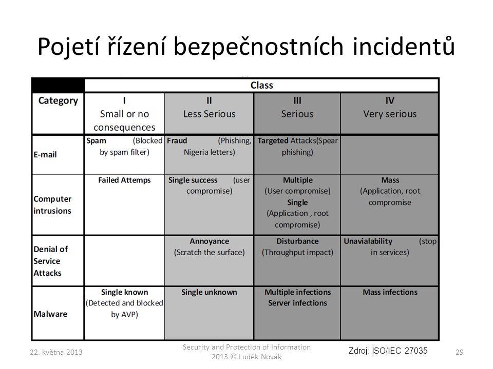 Pojetí řízení bezpečnostních incidentů 22. května 2013 Security and Protection of Information 2013 © Luděk Novák 29 Zdroj: ISO/IEC 27035