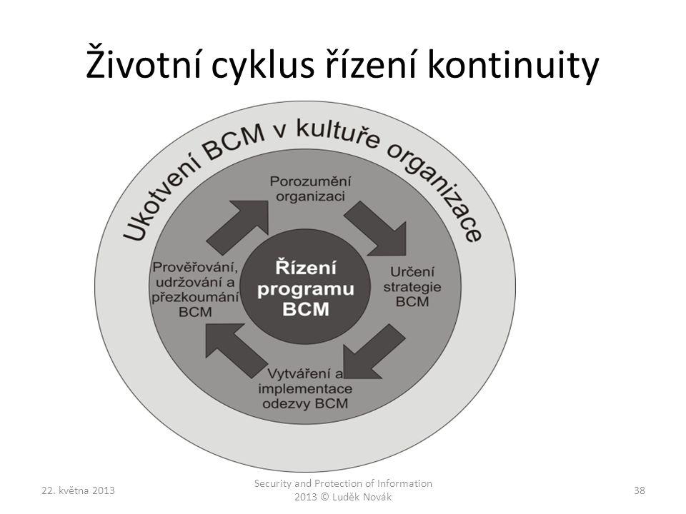Životní cyklus řízení kontinuity 22. května 2013 Security and Protection of Information 2013 © Luděk Novák 38