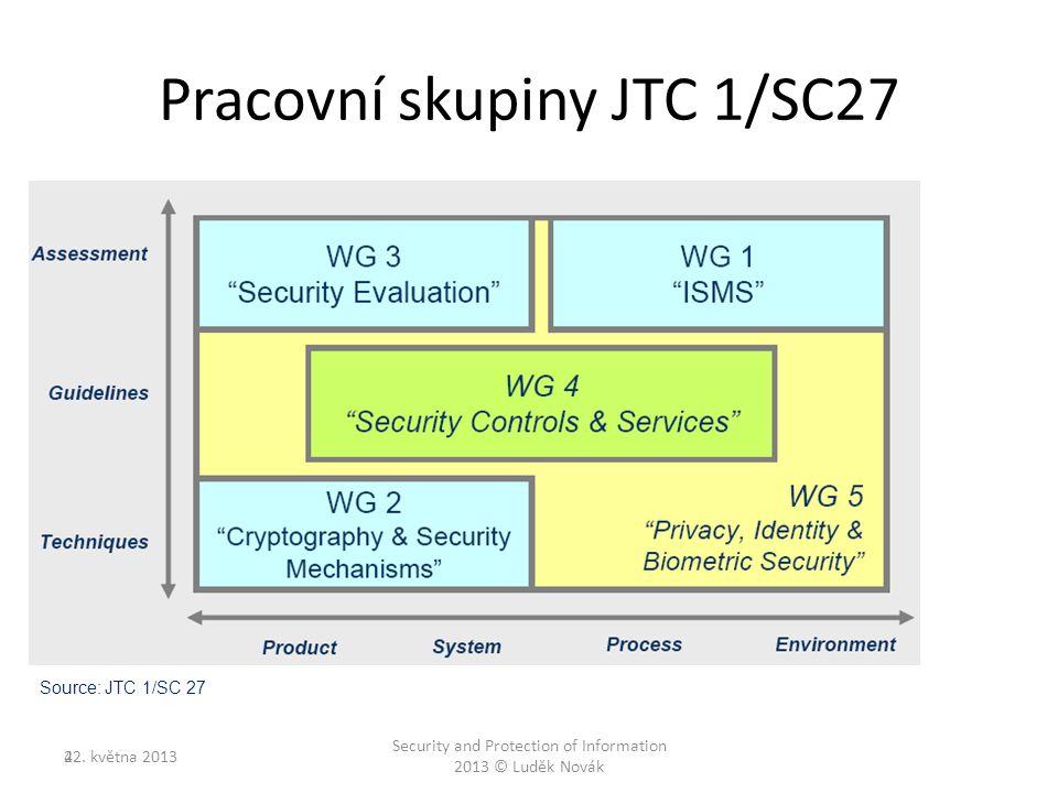 4 Pracovní skupiny JTC 1/SC27 Source: JTC 1/SC 27 22. května 2013 Security and Protection of Information 2013 © Luděk Novák