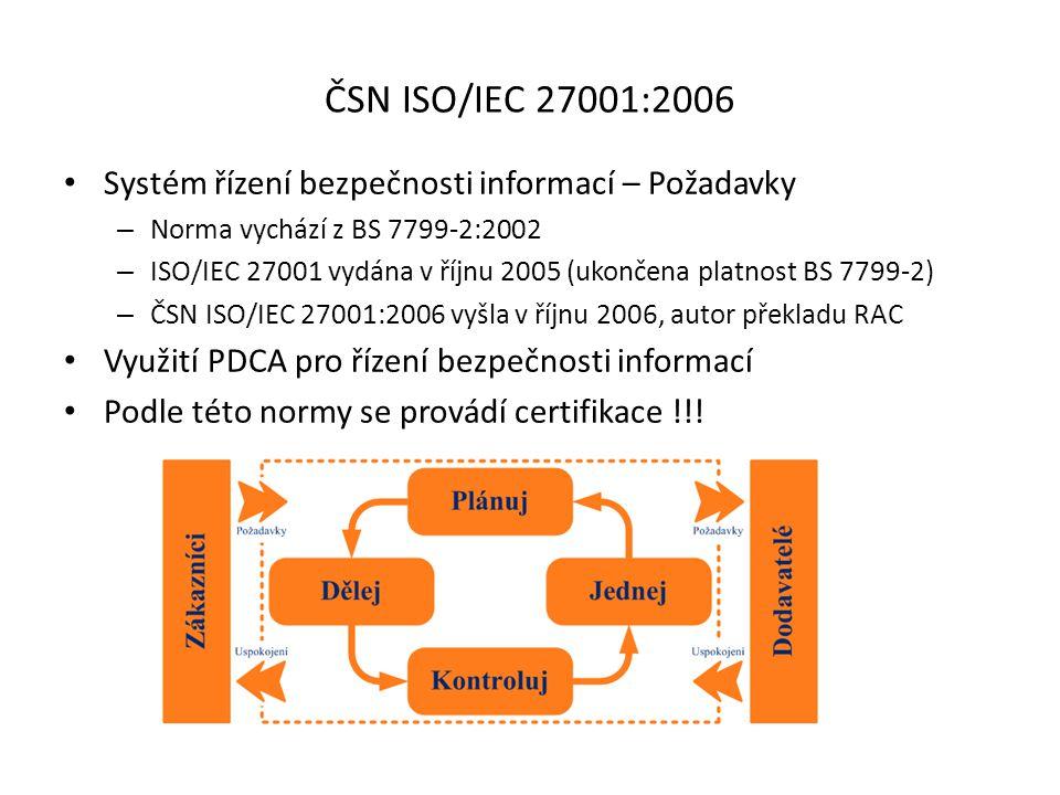 ČSN ISO/IEC 27001:2006 Systém řízení bezpečnosti informací – Požadavky – Norma vychází z BS 7799-2:2002 – ISO/IEC 27001 vydána v říjnu 2005 (ukončena