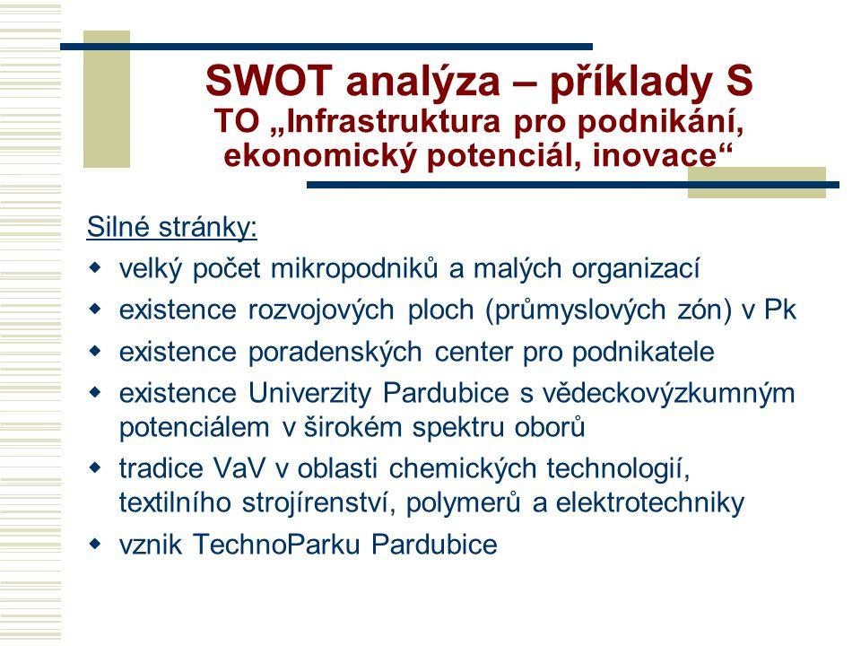 """SWOT analýza – příklady S TO """"Infrastruktura pro podnikání, ekonomický potenciál, inovace Silné stránky:  velký počet mikropodniků a malých organizací  existence rozvojových ploch (průmyslových zón) v Pk  existence poradenských center pro podnikatele  existence Univerzity Pardubice s vědeckovýzkumným potenciálem v širokém spektru oborů  tradice VaV v oblasti chemických technologií, textilního strojírenství, polymerů a elektrotechniky  vznik TechnoParku Pardubice"""