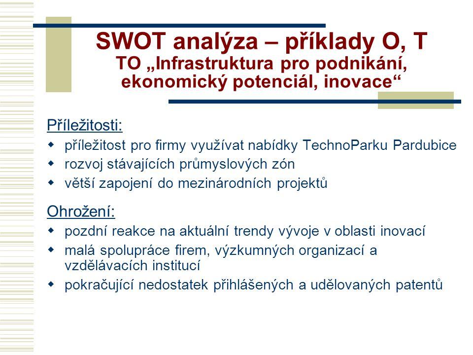 """SWOT analýza – příklady O, T TO """"Infrastruktura pro podnikání, ekonomický potenciál, inovace Příležitosti:  příležitost pro firmy využívat nabídky TechnoParku Pardubice  rozvoj stávajících průmyslových zón  větší zapojení do mezinárodních projektů Ohrožení:  pozdní reakce na aktuální trendy vývoje v oblasti inovací  malá spolupráce firem, výzkumných organizací a vzdělávacích institucí  pokračující nedostatek přihlášených a udělovaných patentů"""