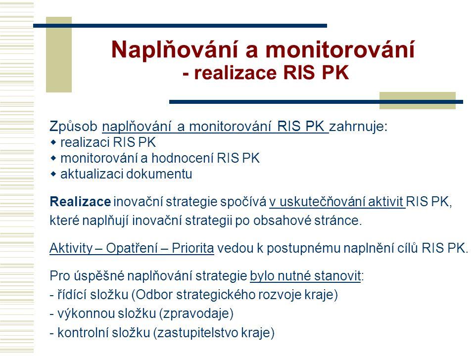 Naplňování a monitorování - realizace RIS PK Způsob naplňování a monitorování RIS PK zahrnuje:  realizaci RIS PK  monitorování a hodnocení RIS PK  aktualizaci dokumentu Realizace inovační strategie spočívá v uskutečňování aktivit RIS PK, které naplňují inovační strategii po obsahové stránce.