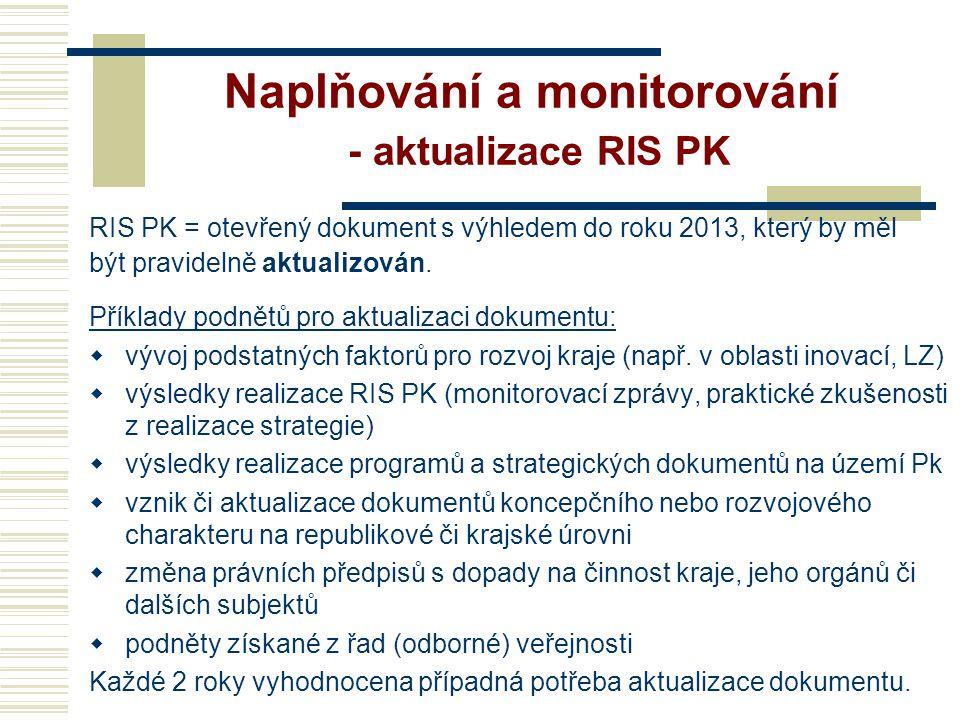 Naplňování a monitorování - aktualizace RIS PK RIS PK = otevřený dokument s výhledem do roku 2013, který by měl být pravidelně aktualizován.