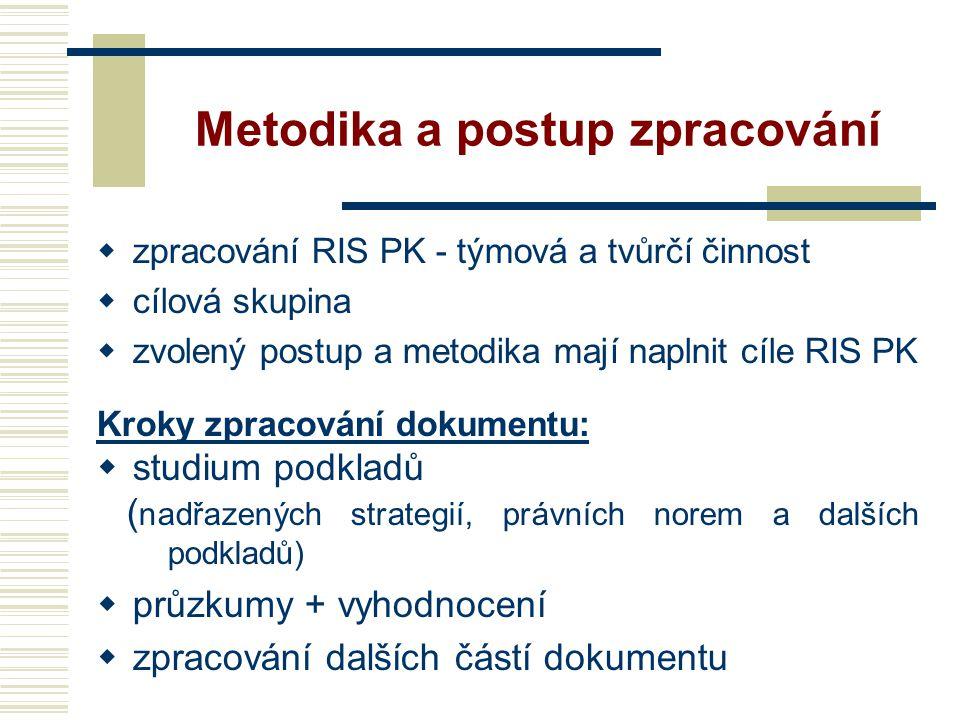 Metodika a postup zpracování  zpracování RIS PK - týmová a tvůrčí činnost  cílová skupina  zvolený postup a metodika mají naplnit cíle RIS PK Kroky zpracování dokumentu:  studium podkladů ( nadřazených strategií, právních norem a dalších podkladů)  průzkumy + vyhodnocení  zpracování dalších částí dokumentu