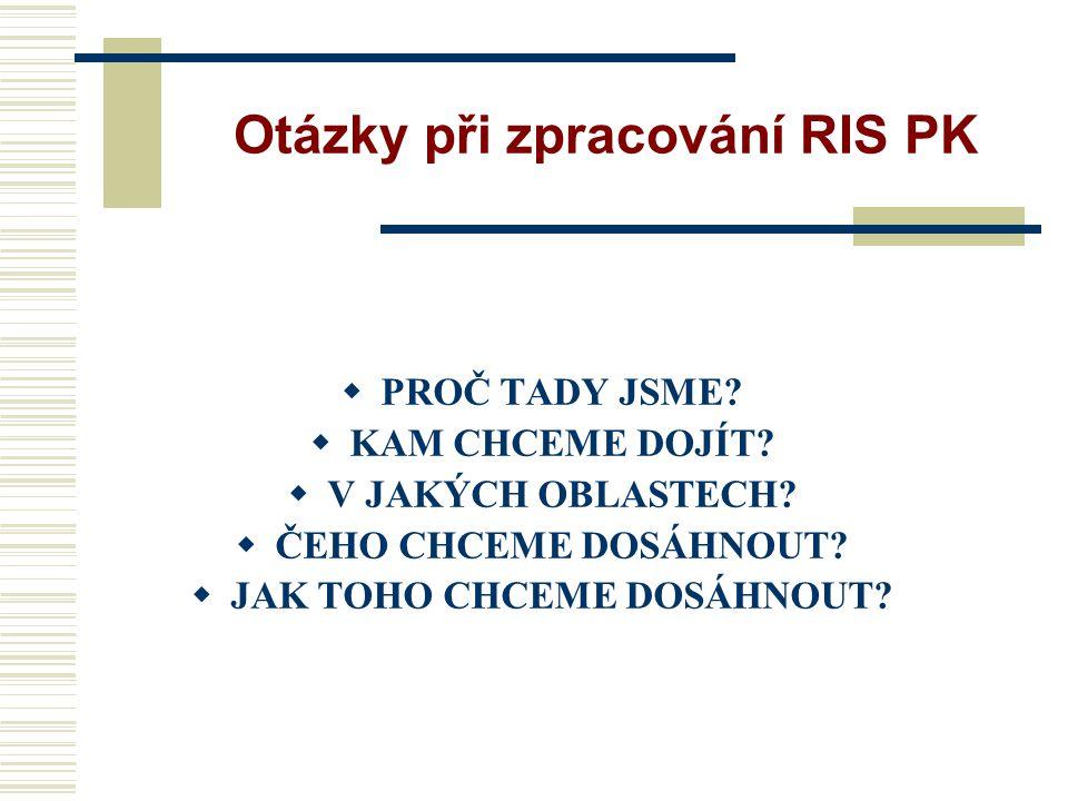 Otázky při zpracování RIS PK  PROČ TADY JSME. KAM CHCEME DOJÍT.