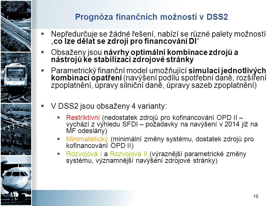 """10 Prognóza finančních možností v DSS2  Nepředurčuje se žádné řešení, nabízí se různé palety možností """"co lze dělat se zdroji pro financování DI""""  O"""