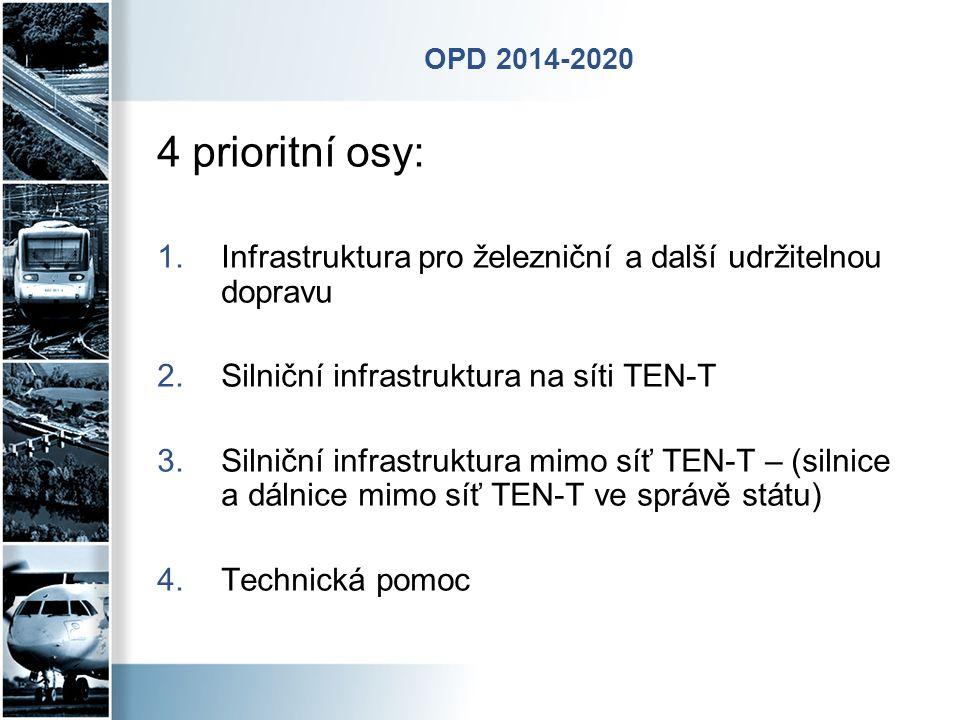 OPD 2014-2020 4 prioritní osy: 1.Infrastruktura pro železniční a další udržitelnou dopravu 2.Silniční infrastruktura na síti TEN-T 3.Silniční infrastr