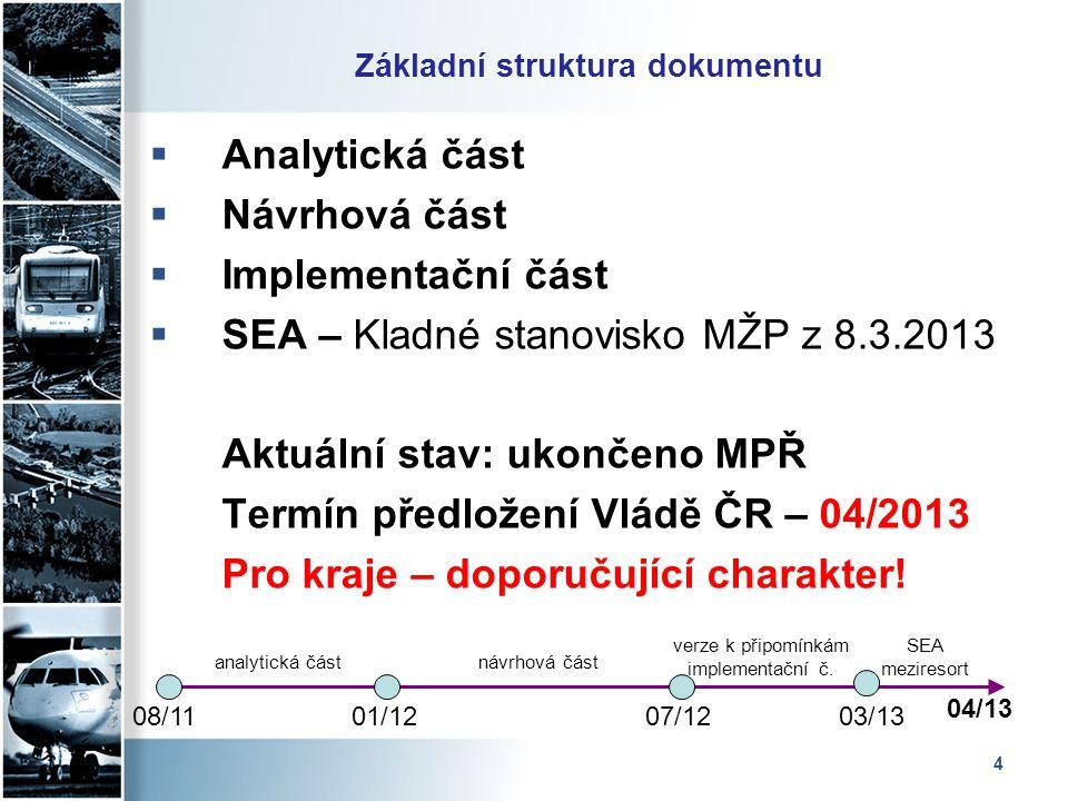 4  Analytická část  Návrhová část  Implementační část  SEA – Kladné stanovisko MŽP z 8.3.2013 Aktuální stav: ukončeno MPŘ Termín předložení Vládě