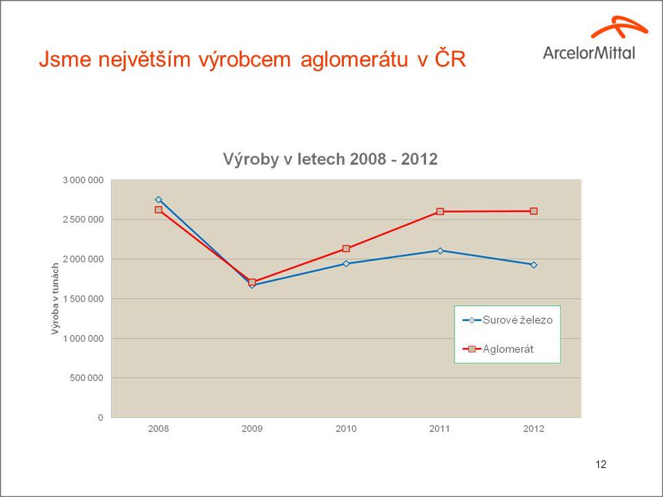 Jsme největším výrobcem aglomerátu v ČR 12