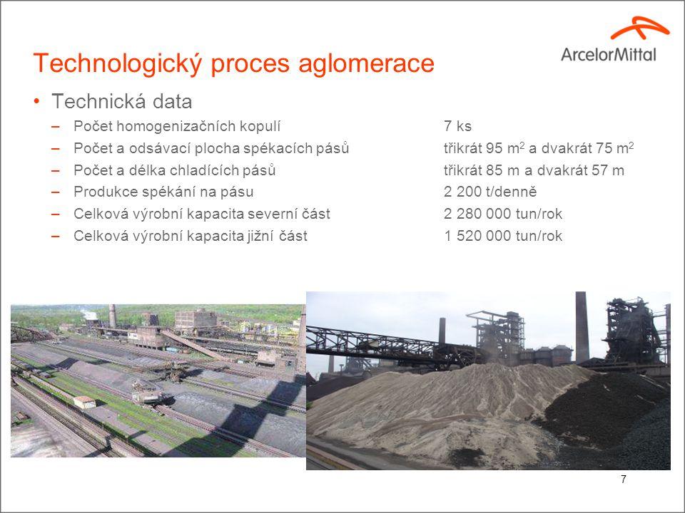 Technologický proces aglomerace Technická data –Počet homogenizačních kopulí7 ks –Počet a odsávací plocha spékacích pásůtřikrát 95 m 2 a dvakrát 75 m 2 –Počet a délka chladících pásůtřikrát 85 m a dvakrát 57 m –Produkce spékání na pásu2 200 t/denně –Celková výrobní kapacita severní část 2 280 000 tun/rok –Celková výrobní kapacita jižní část1 520 000 tun/rok 7