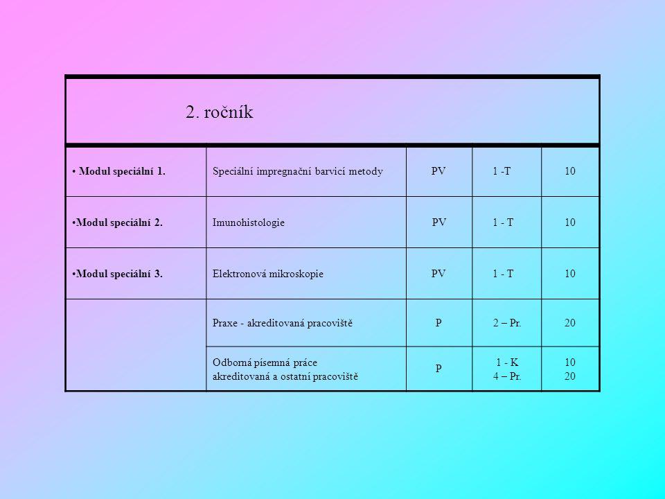2. ročník Modul speciální 1.Speciální impregnační barvicí metodyPV 1 -T 10 Modul speciální 2.Imunohistologie PV 1 - T 10 Modul speciální 3.Elektronová