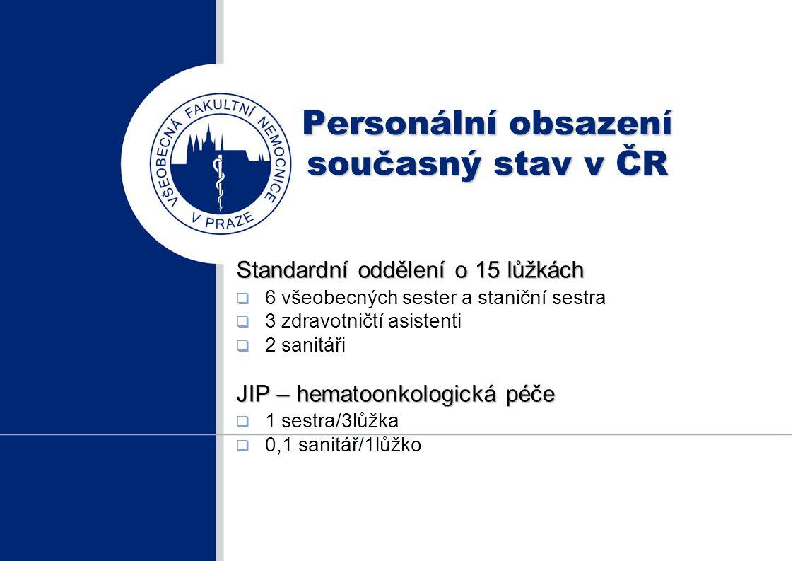 Personální obsazení současný stav v ČR Standardní oddělení o 15 lůžkách  6 všeobecných sester a staniční sestra  3 zdravotničtí asistenti  2 sanitá