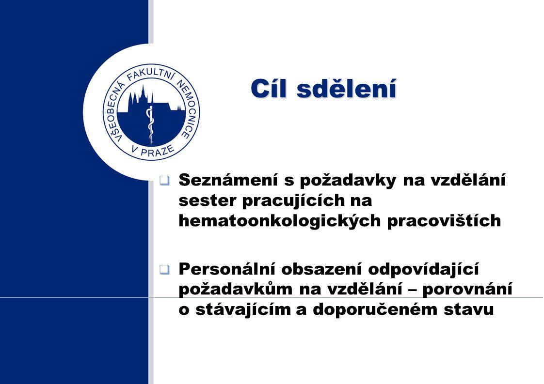 Cíl sdělení  Seznámení s požadavky na vzdělání sester pracujících na hematoonkologických pracovištích  Personální obsazení odpovídající požadavkům n