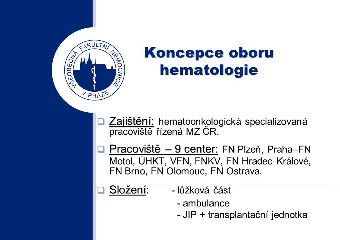 Koncepce oboru hematologie  Zajištění:  Zajištění: hematoonkologická specializovaná pracoviště řízená MZ ČR.  Pracoviště – 9 center: FN  Pracovišt