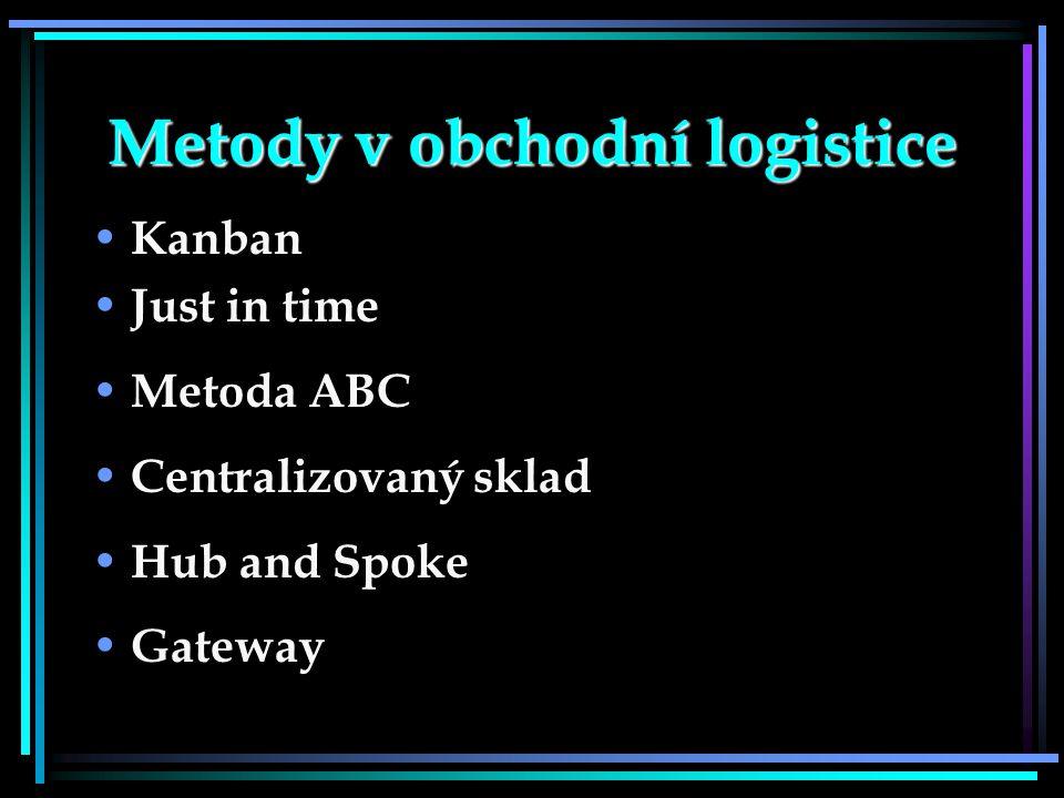 Metody v obchodní logistice Kanban Just in time Metoda ABC Centralizovaný sklad Hub and Spoke Gateway