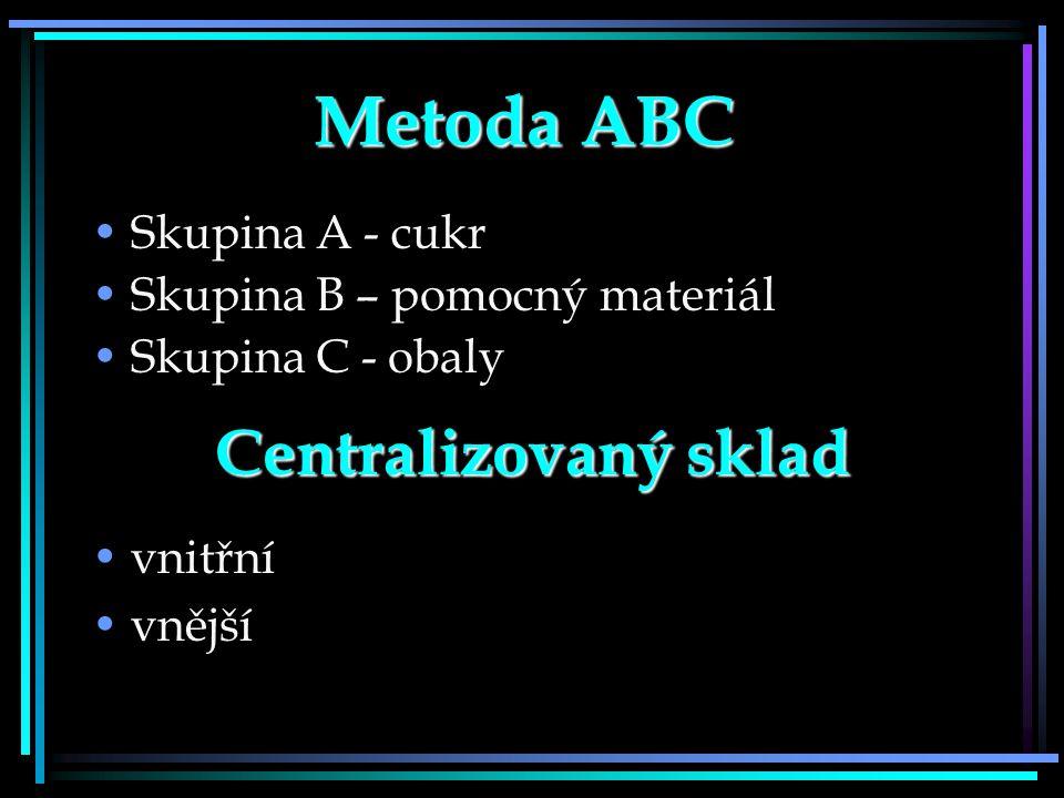 Metoda ABC Skupina A - cukr Skupina B – pomocný materiál Skupina C - obaly Centralizovaný sklad vnitřní vnější