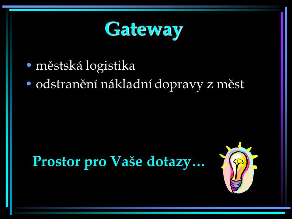 Gateway městská logistika odstranění nákladní dopravy z měst Prostor pro Vaše dotazy…