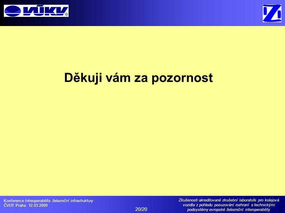Konference Intreoperabilita železniční infrastruktury ČVUT Praha 12.03.2009 Zkušenosti akreditované zkušební laboratoře pro kolejová vozidla z pohledu